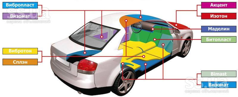 Вибро шумоизоляция автомобиля своими руками