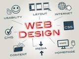 Інтернет послуги Web-дізайн і розробка сайтів, Фото