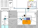 Строительные работы,  Строительные работы, проекты Канализация, водопровод, цена 7 Грн., Фото
