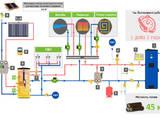 Будівельні роботи,  Оздоблювальні, внутрішні роботи Системи опалювання, ціна 250 Грн., Фото