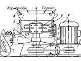 Інструмент і техніка Промислове обладнання, ціна 10000 Грн., Фото