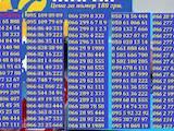 Телефони й зв'язок Телефонні номери, ціна 180 Грн., Фото